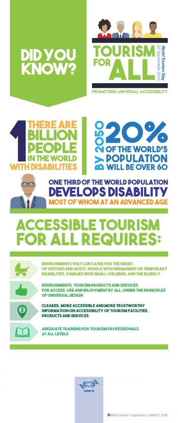 world tourism day infographics picture
